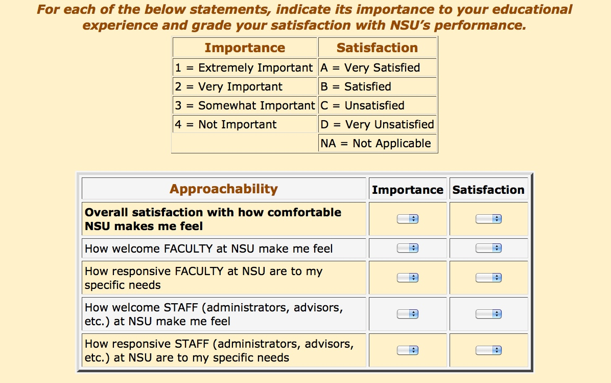 A6Q Student Engagement Survey Tool New Campus Dynamics – Sample Student Survey
